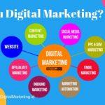 Apa Itu Digital Marketing dan Manfaat Bagi Bisnis Anda?