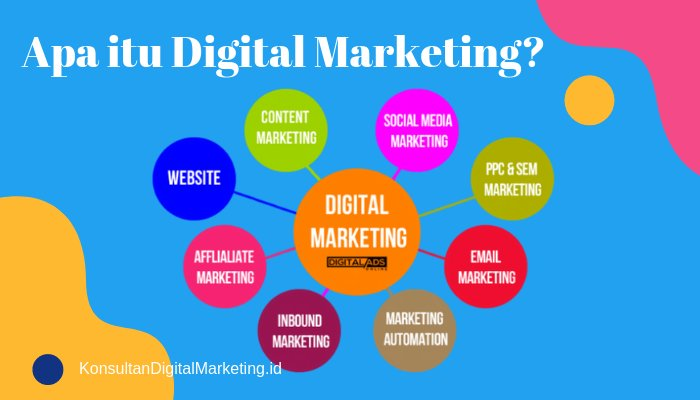 Apa itu Digital Marketing